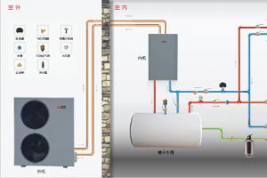 关于空气源热泵的一些基本常识你知道吗?