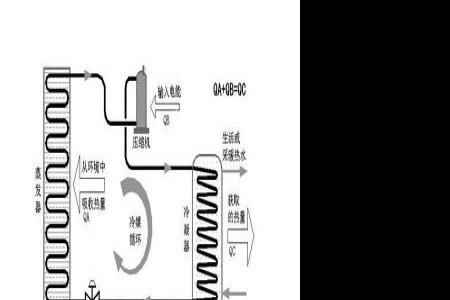 鑫华新 I 使用空气源热泵采暖的五大注意事项!