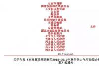 全文终于来了 京津冀及周边地区2018-2019年秋冬季大气污染综合治理攻坚行动方案